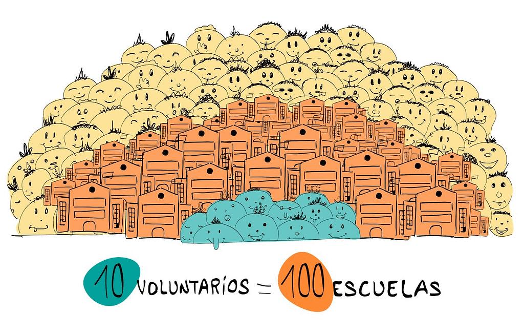 voluntariado escuelas